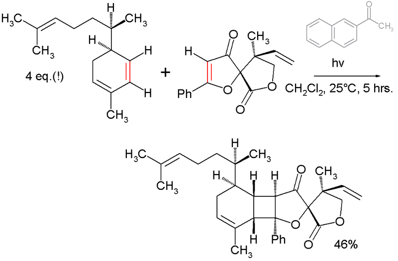 Difference Between Linear and Convergent Synthesis