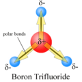 Difference Between Bond Dipole and Molecular Dipole