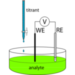 Difference Between Volumetric and Potentiometric Titration