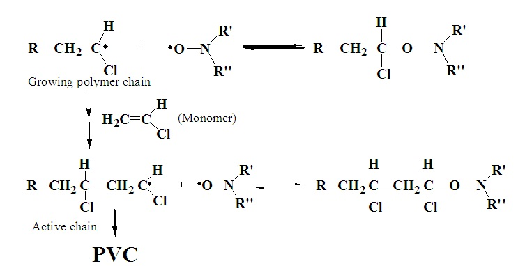 Difference Between Free Radical and Ionic Polymerization