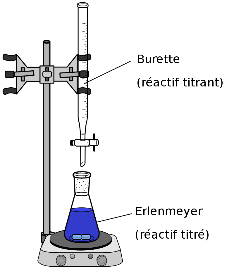 Difference Between Gram Equivalent and Equivalent Weight