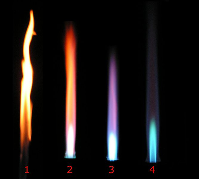 Difference Between Oxidizing and Reducing Flame