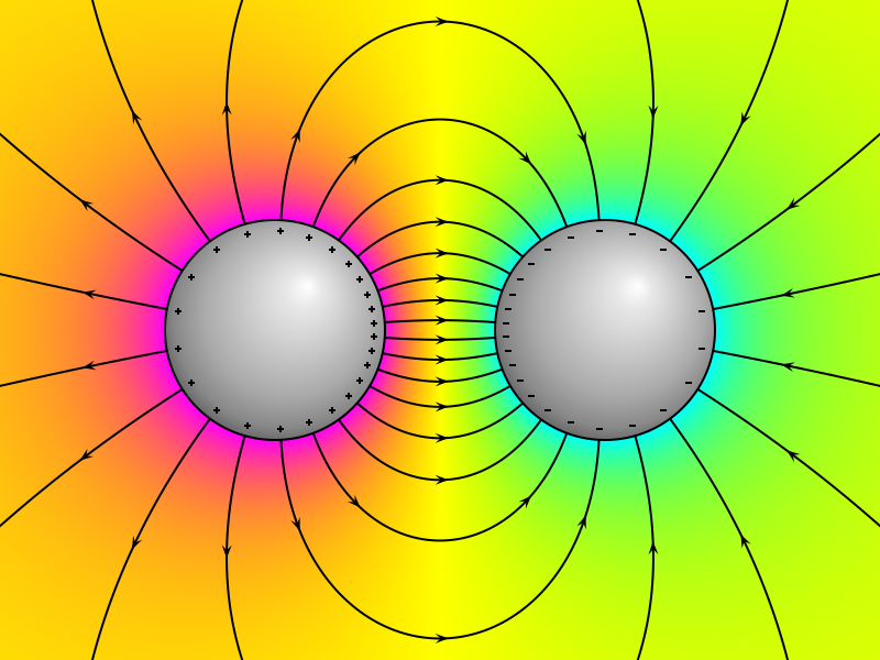 Difference Between Electric Potential and Electric Field