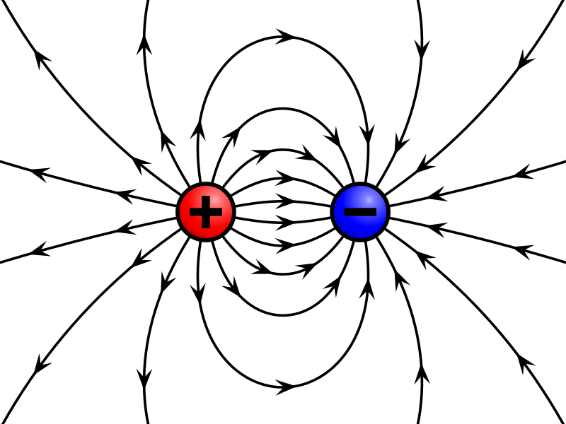 Key Difference - Electric Potential vs Electric Field