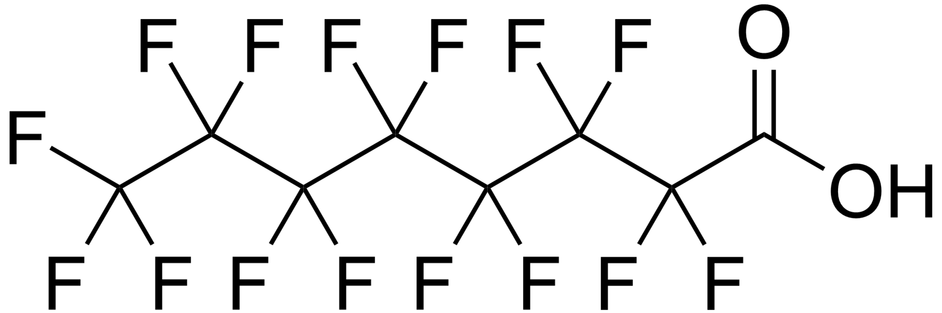 Difference Between PFOA and PTFE
