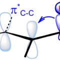 Difference Between Backbonding Hyperconjugation and Conjugation