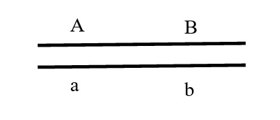 Difference Between Coupling and Repulsion