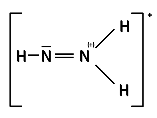 Difference Between NH3N and NH4N