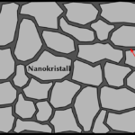 Difference Between Nanocrystalline and Polycrystalline
