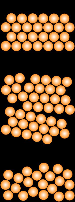 Key Difference - Nanocrystalline vs Polycrystalline