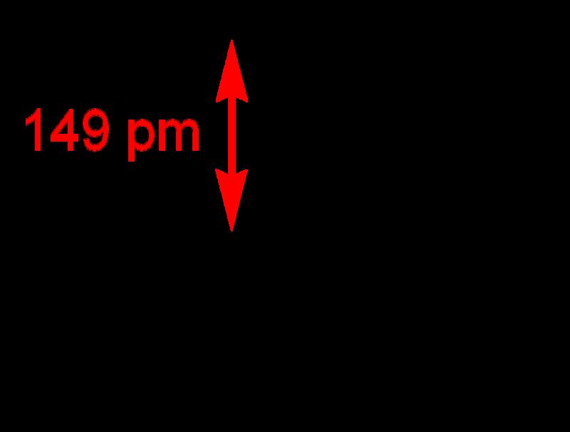 Parabens vs Sulfates vs Phthalates