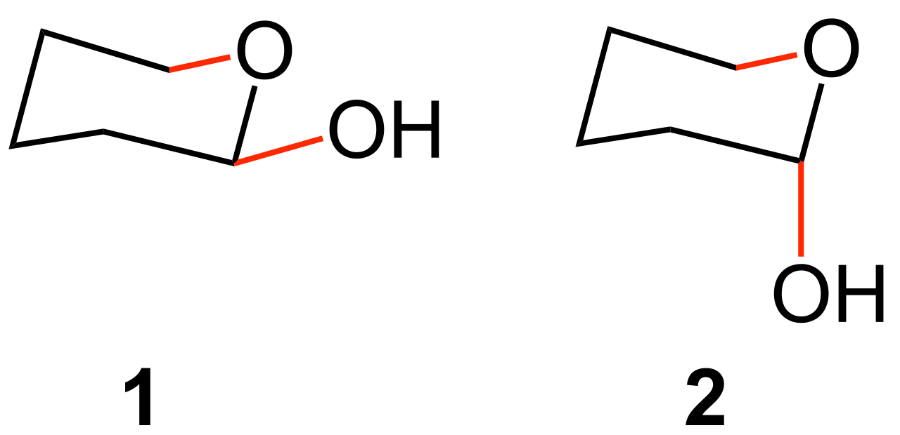 Difference Between Axial and Equatorial Position