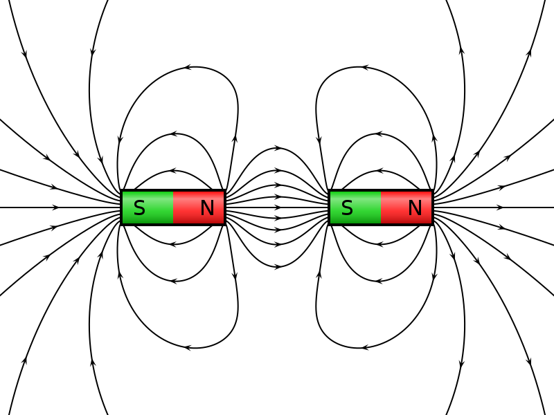 Difference Between Gravitational Force and Magnetic Force
