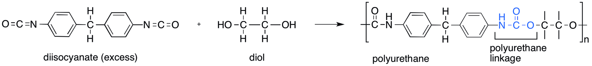 Key Difference - Isocyanate vs Diisocyanate