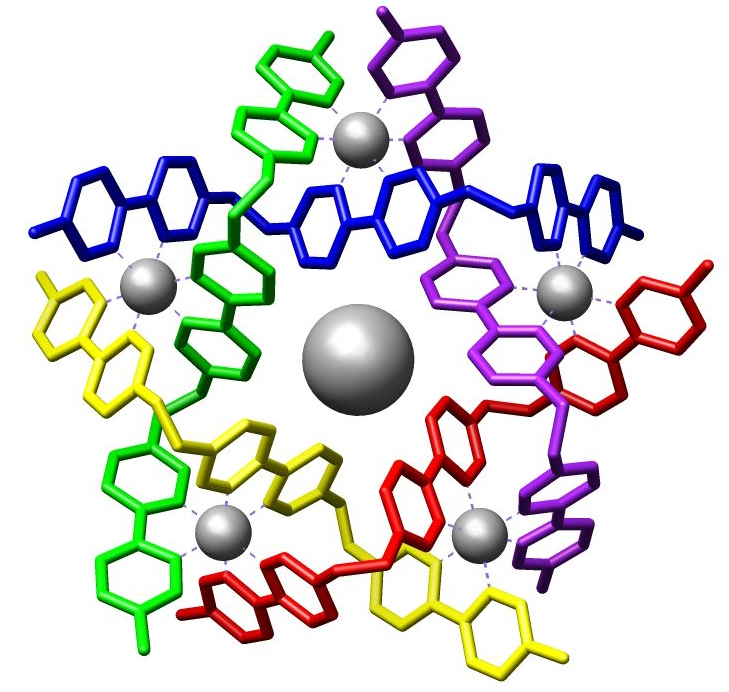 Difference Between Supramolecular Chemistry and Molecular Chemistry