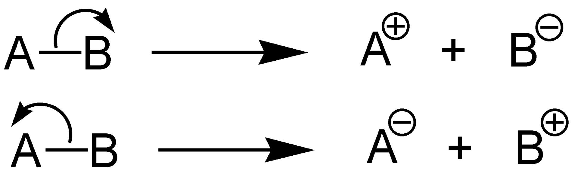 Difference Between Enthalpy of Atomisation and Bond Dissociation