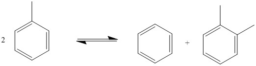 Key Difference: Intramolecular Redox vs Disproportionate Redox Reaction