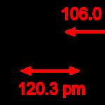 Difference Between Methylacetylene and Acetylene