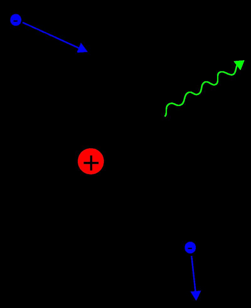 Key Difference - Bremsstrahlung vs Cherenkov Radiation
