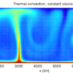 Difference Between Heat Flow and Heat Flux
