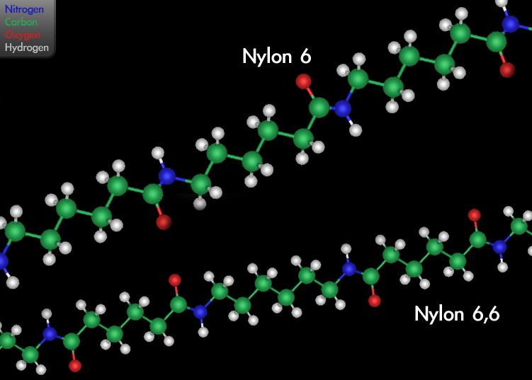 Difference Between Nylon and Polyamide