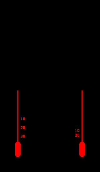 Key Difference - Freezing Point vs Freezing Point Depression