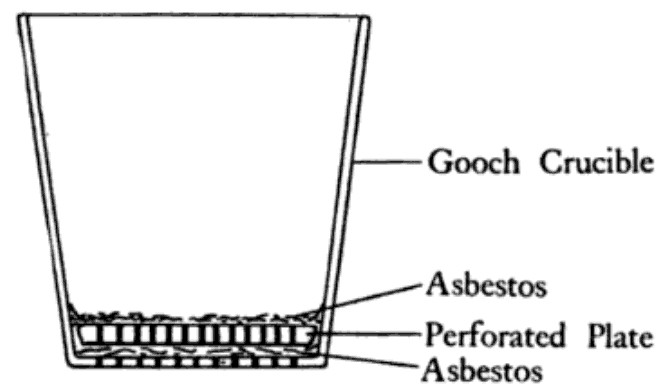 Difference Between Gooch Crucible and Sintered Glass Crucible
