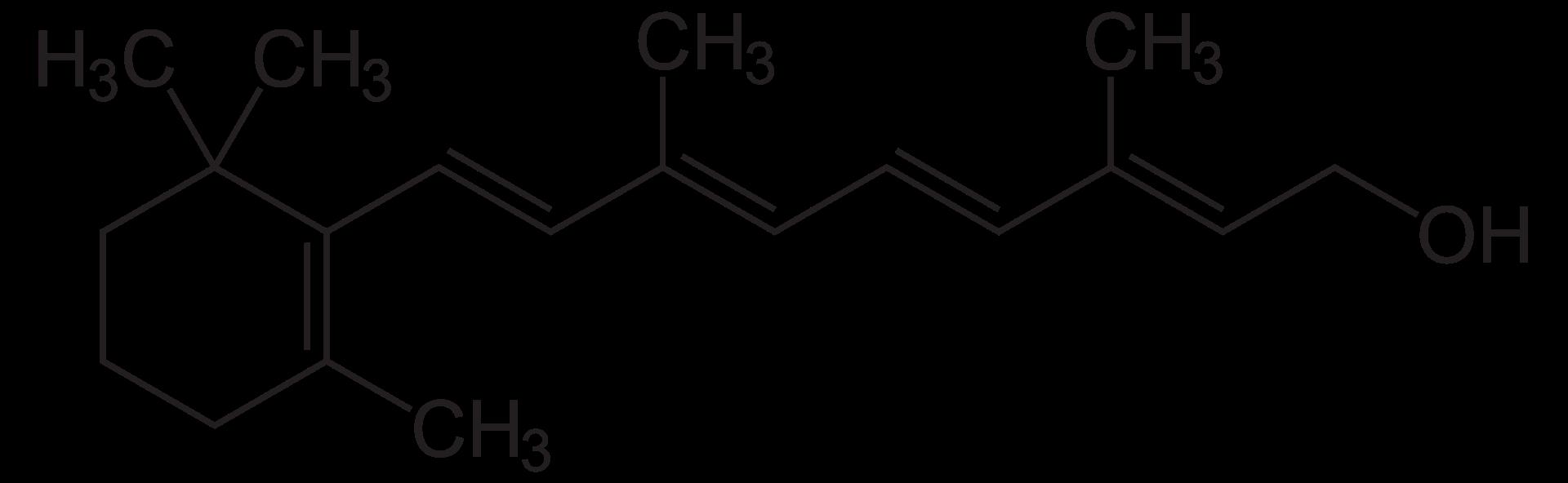 Key Difference - Collagen vs Retinol