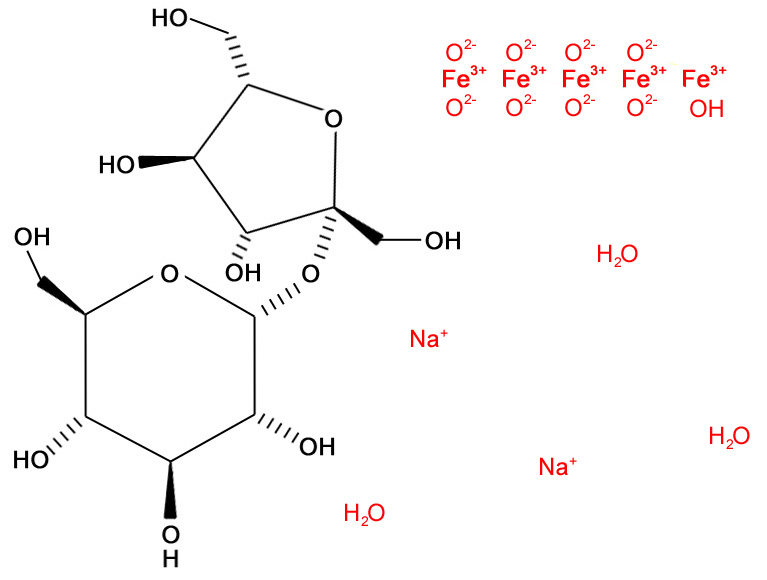 Key Difference - Iron Sucrose vs Ferric Carboxymaltose