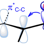 Difference Between Isovalent and Sacrificial Hyperconjugation