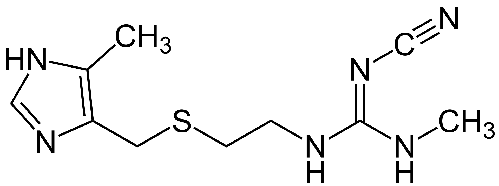 Structure of H2 Blockers