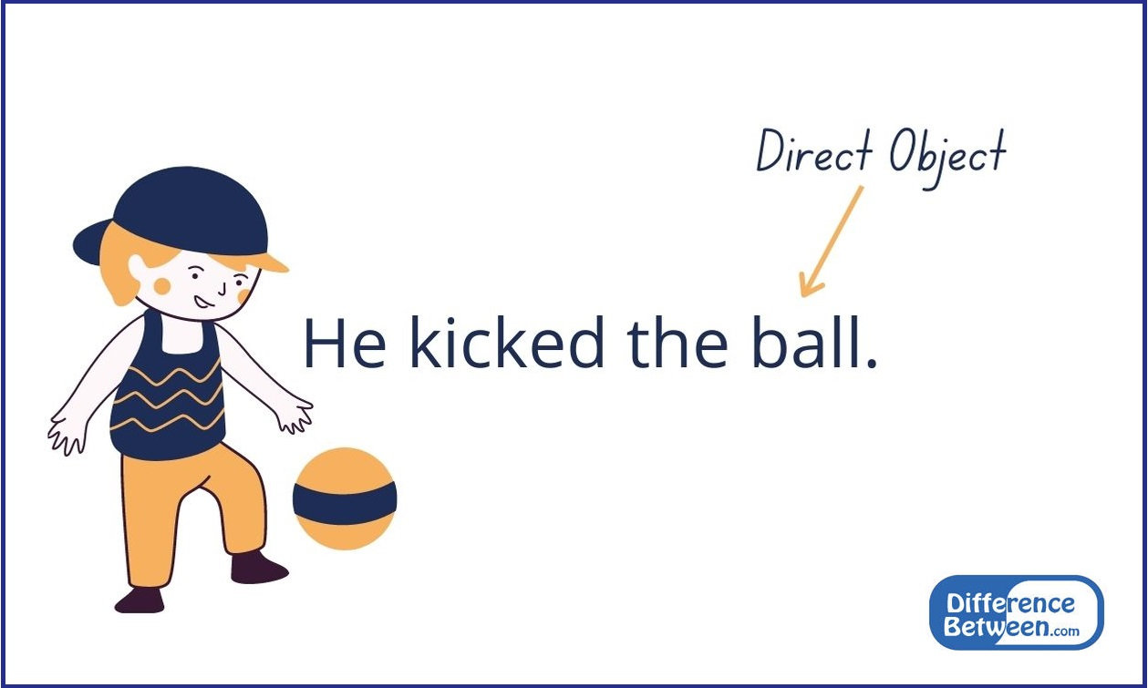 Example of a Direct Object