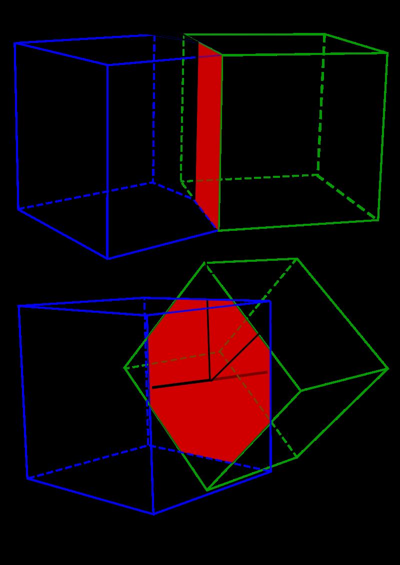Grain Boundaries in Crystals